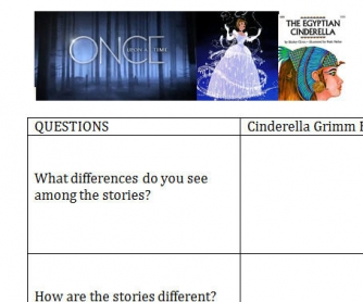 Cinderella by Grimm Brothers