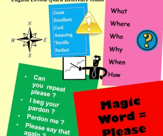 Quick Reference Guide to Help Beginners Use English