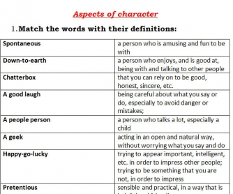 Aspects of Character
