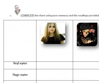 Lavigne vs. Gaga