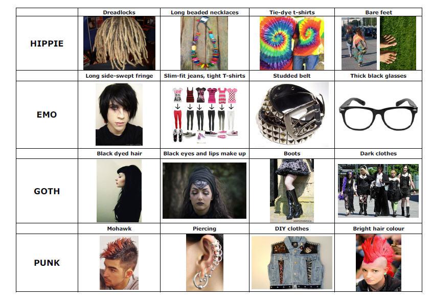 emo vs goth vs punk