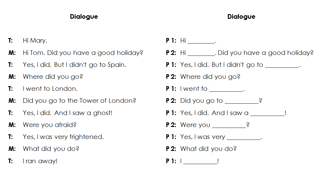 simple dialogue essay about 3 people Dialogue examples note: if you've landed on this page instead of coming here from the dialogue workshop, realize that the dialogue examples are much more useful if you're working your way through the free workshop on the previous page.