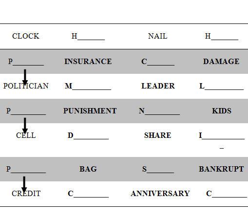 Word Association Definitions