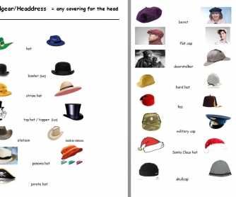 Headgear Worksheet