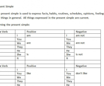 Simple Present: Overview Worksheet