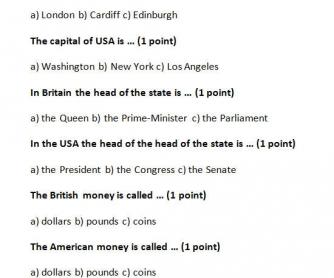 English Speaking Countries Quiz