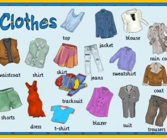 Clothes Classroom Poster