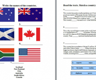 Countries: Present Simple Affirmative, Negative and Question Forms