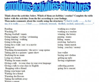 Emotion Activities: Speaking Worksheet