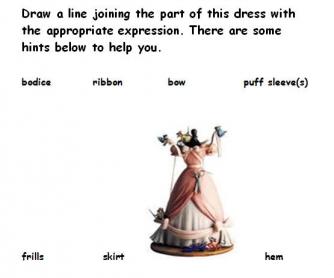 Parts of a Dress