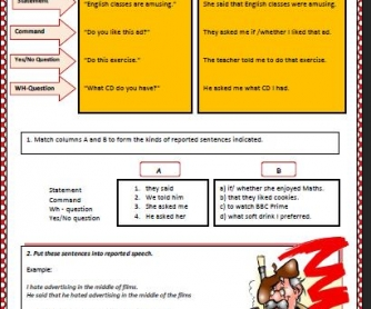 Reported Speech: Statements, Questions and Commands Worksheet