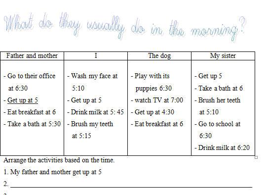 Daily Activities: Present Simple Worksheet