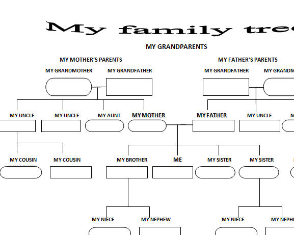 Printables Family Tree Worksheet family tree worksheet