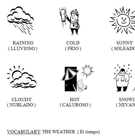 The Weather: Vocabulary Worksheet