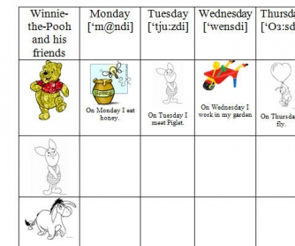 Days of the Week with Winnie-the-Pooh