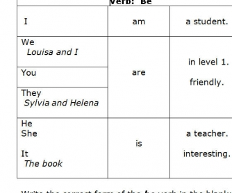 Verb To Be: Conjugation Worksheet