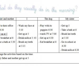 Daily Activities: Present Simple Worksheet