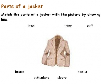 Parts of a Jacket
