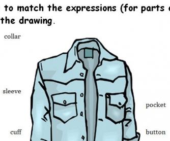 Parts of a Shirt
