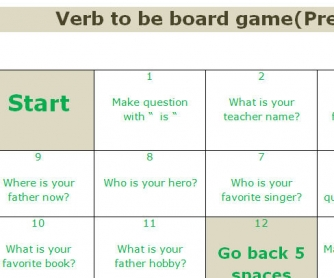 Verb TO BE Board Game (Present Simple)