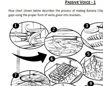 How To Make Banana Chips: Passive Voice Worksheet
