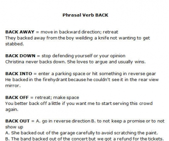 Phrasal Verb BACK