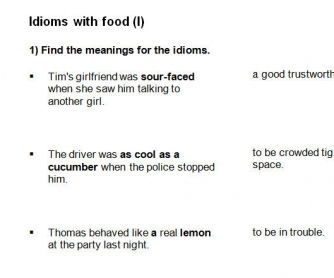 Idioms With Food