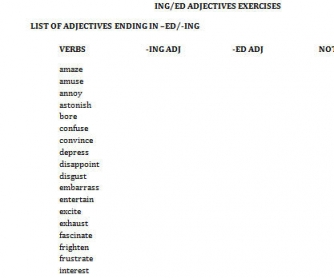 ING/ED Adjectives Exercises