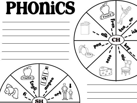 Worksheet – Phonics Worksheet