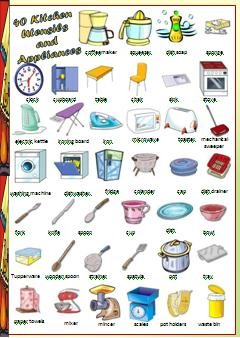 Kitchen utensils and appliances worksheet for Kitchen appliances list