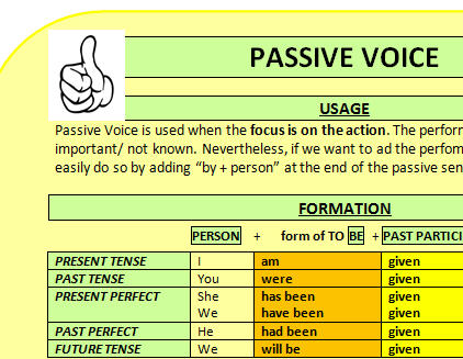 Active and passive voice worksheets for grade 4