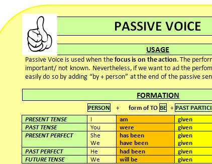 Active Passive Voice Practice Exercises