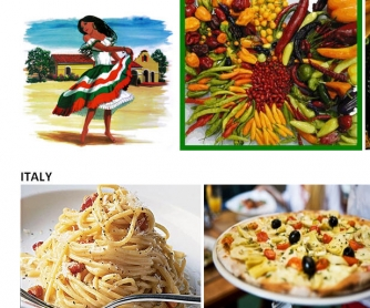 National Cuisine and Culture (Travelling)