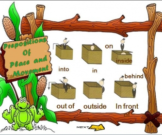 Prepositions of Place and Movement: PowerPoint Presentation