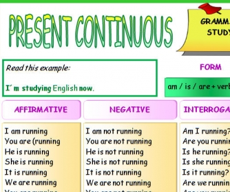 Present Continuous Grammar Study Guide