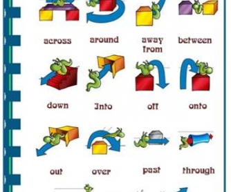 Prepositions of Movement: Picture Dictionary