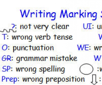 Writing Marking Symbols