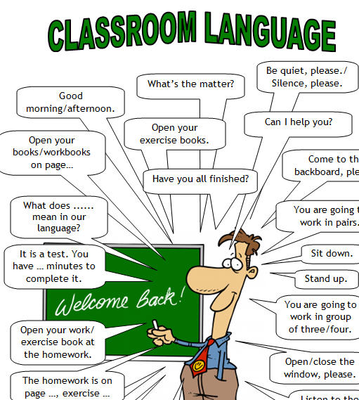 Image result for CLASS ROOM LANGUAGE