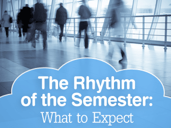 The Rhythm of the Semester: What to Expect