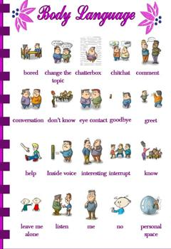 Body Language Picture Dictionary