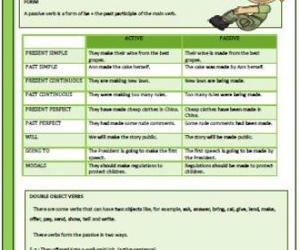 Passive Voice Intermediate Worksheet