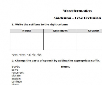 Song Worksheet: Love Profusion by Madonna