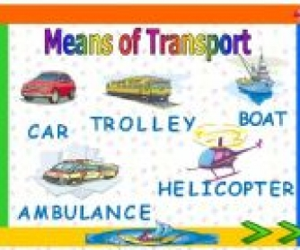 Means of Transport: Spelling Game