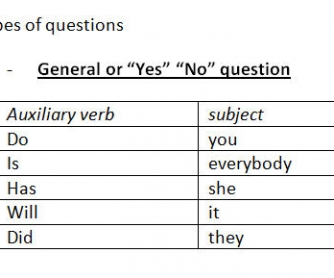 6 Types Of Questions + So/Neither