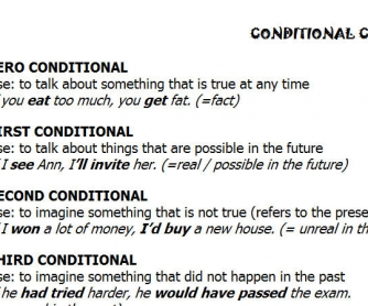 Conditional Clauses (Summary)