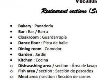 Restaurant Vocabulary [for Spanish Speakers]