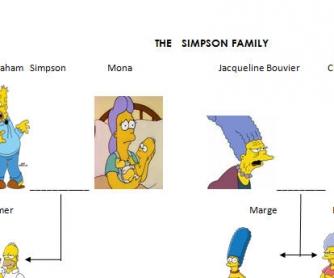 Simpsons' Family Tree