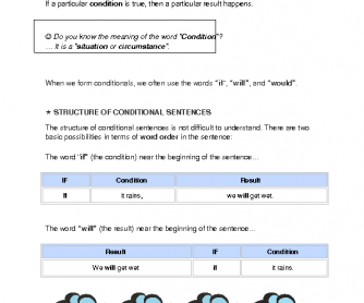 Introduction to Conditionals: The Basics in 2 Pages