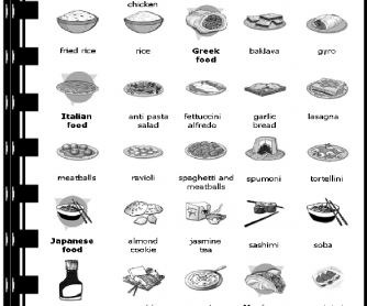 International Food Picture Dictionary