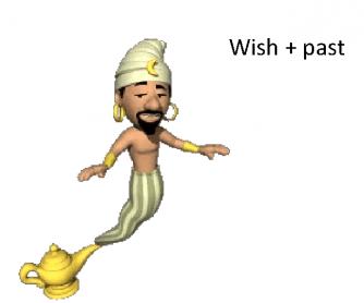 Wish + Past